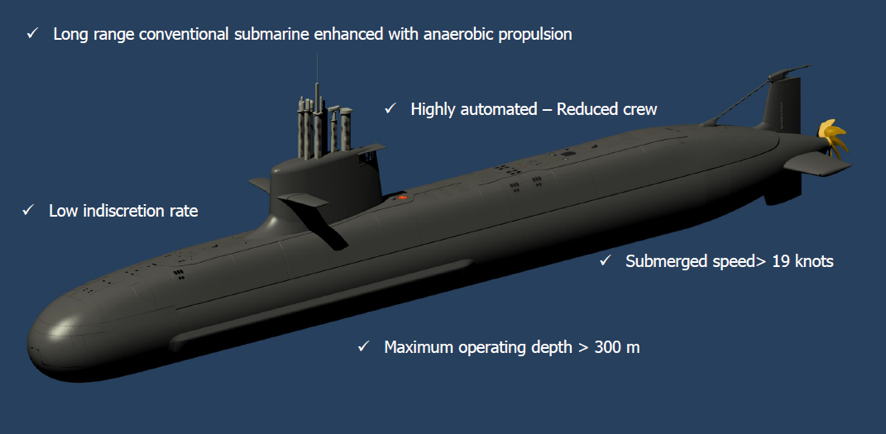 S-80 Flight Submarine, Features Under Study
